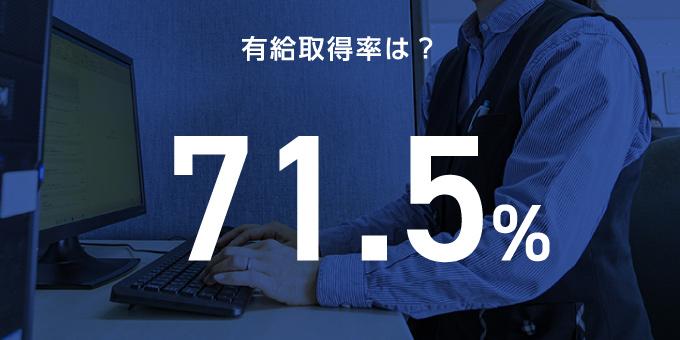 有給取得率は71.5%